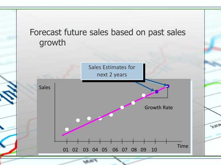 Forecast future sales based on past sales growth