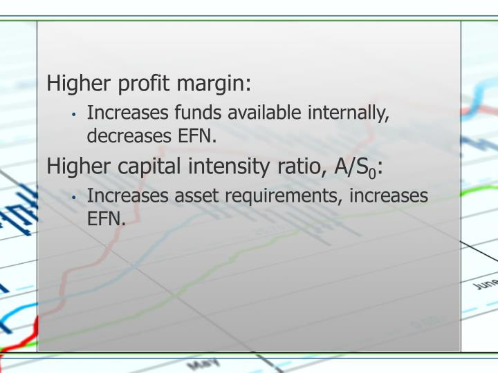 Higher profit margin: