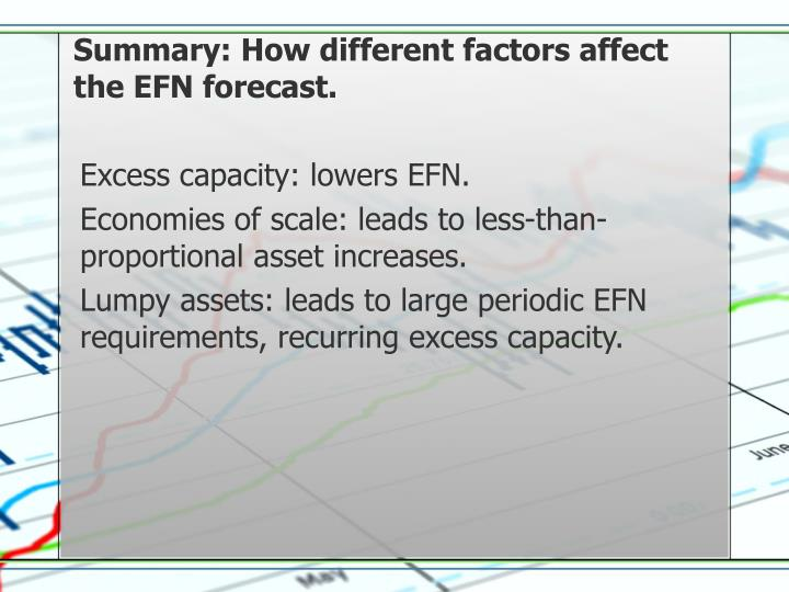 Summary: How different factors affect the EFN forecast.