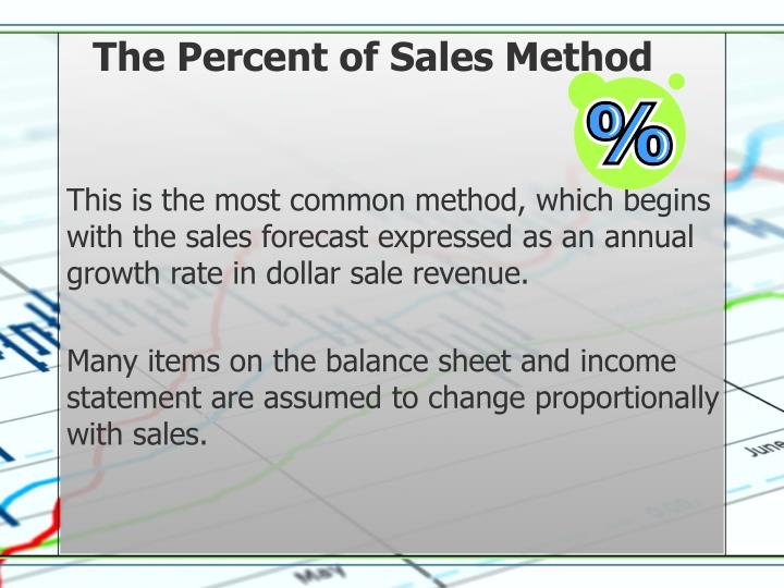 The Percent of Sales Method