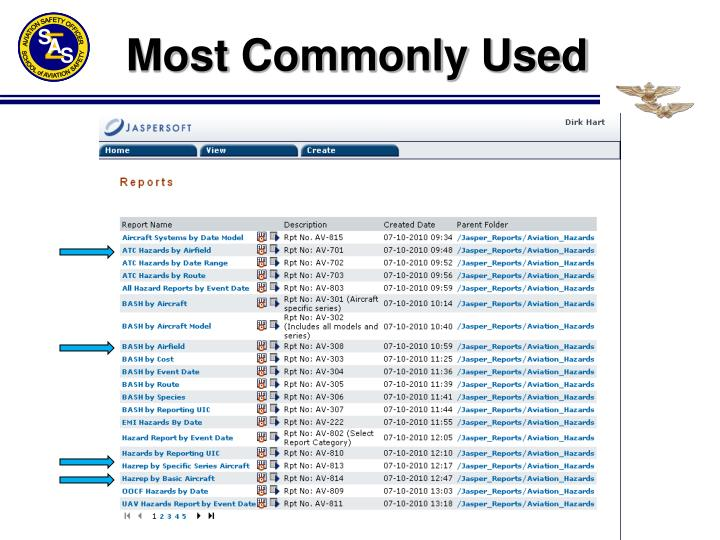 Most Commonly Used