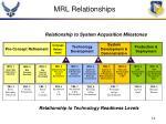 mrl relationships