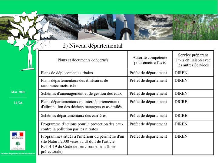 2) Niveau départemental