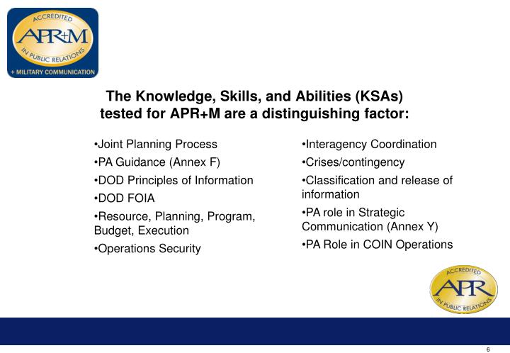 The Knowledge, Skills, and Abilities (KSAs)