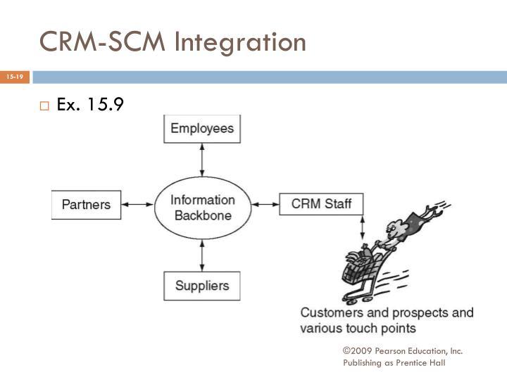 CRM-SCM Integration