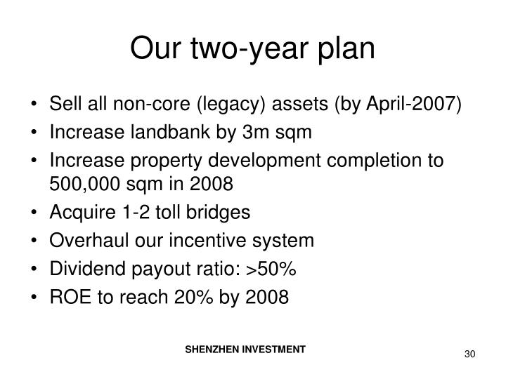 Our two-year plan