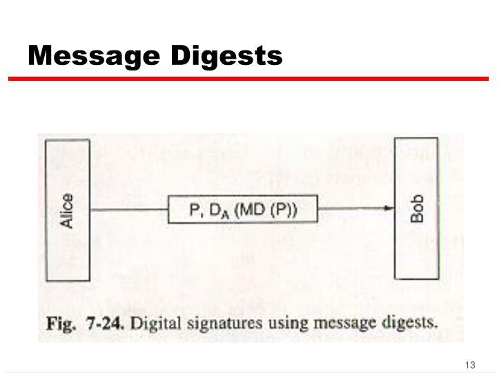 Message Digests