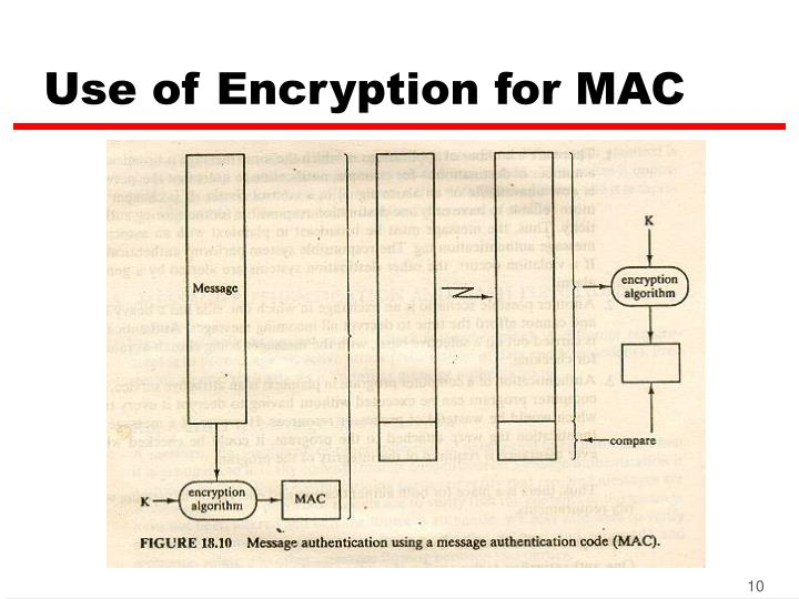 Use of Encryption for MAC