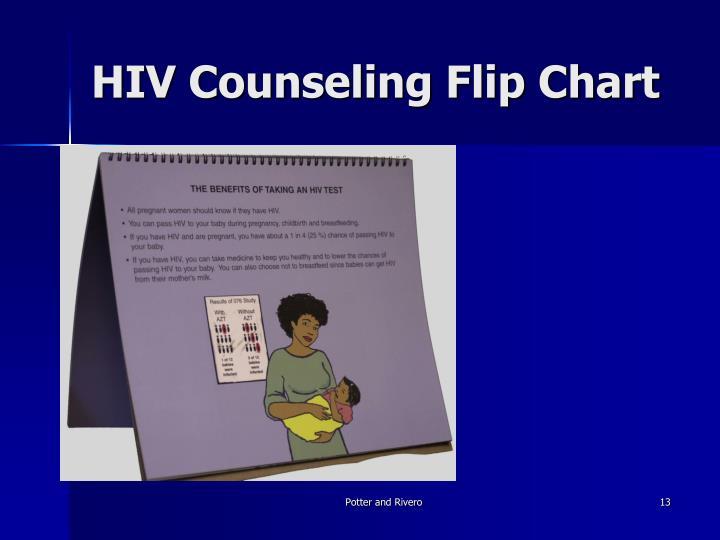 HIV Counseling Flip Chart