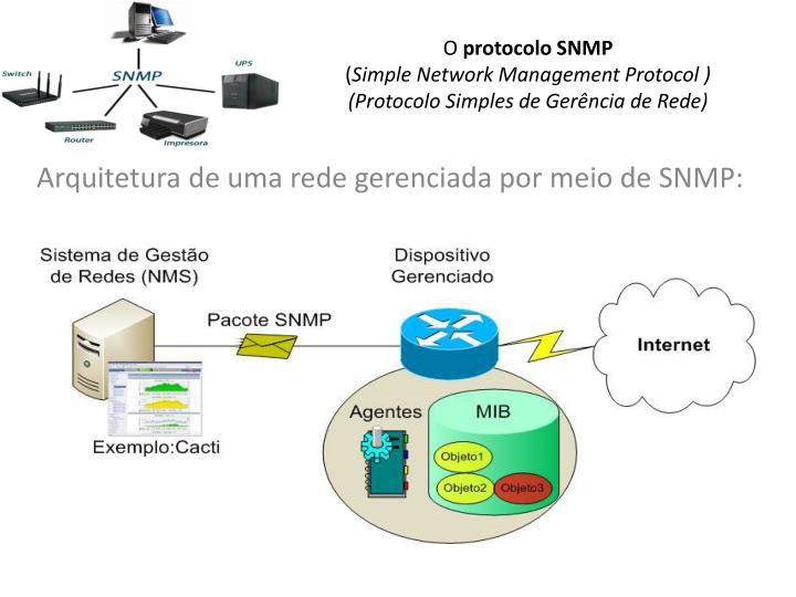 cmip vs snmp network management protocols essay Computer scientists developed snmp, a protocol capable of managing any network device, which stands for simple network management protocol.
