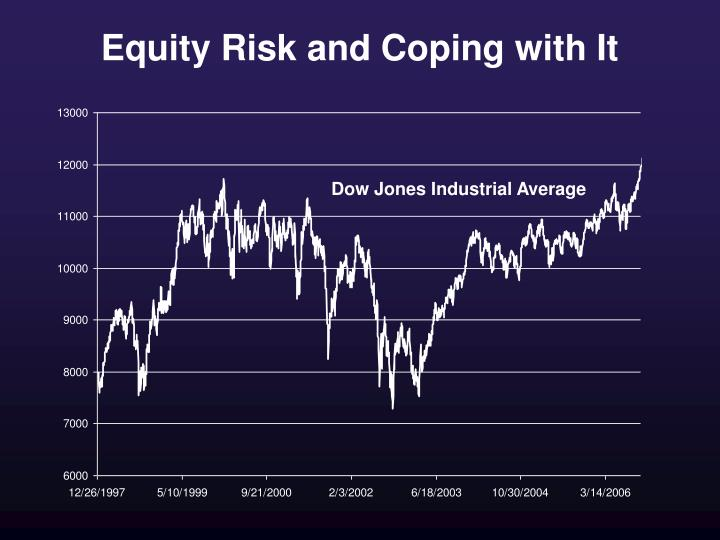 Equity Risk and Coping with It