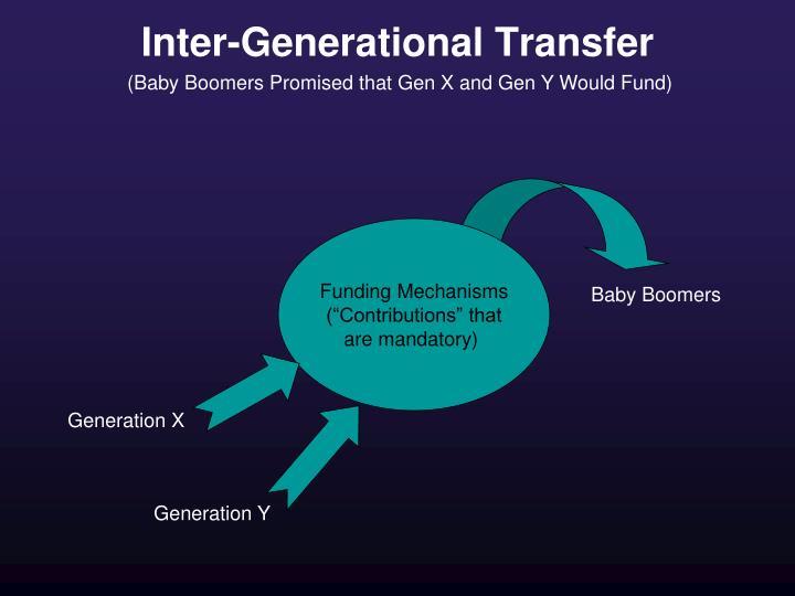 Inter-Generational Transfer