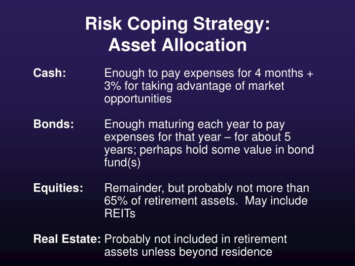 Risk Coping Strategy: