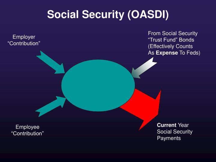 Social Security (OASDI)