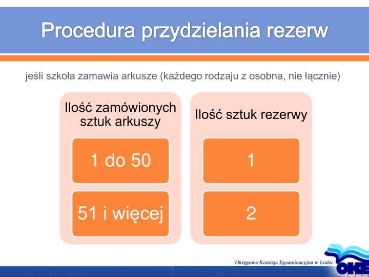 Procedura przydzielania rezerw