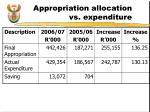 appropriation allocation vs expenditure