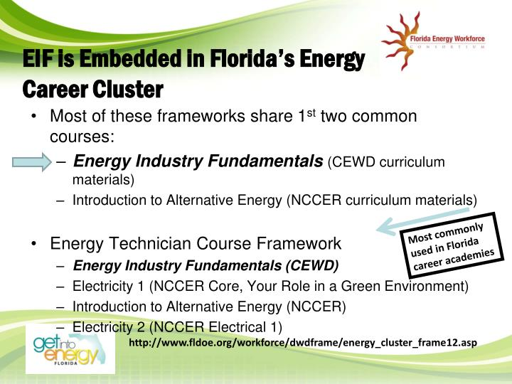 EIF is Embedded in Florida's Energy Career Cluster