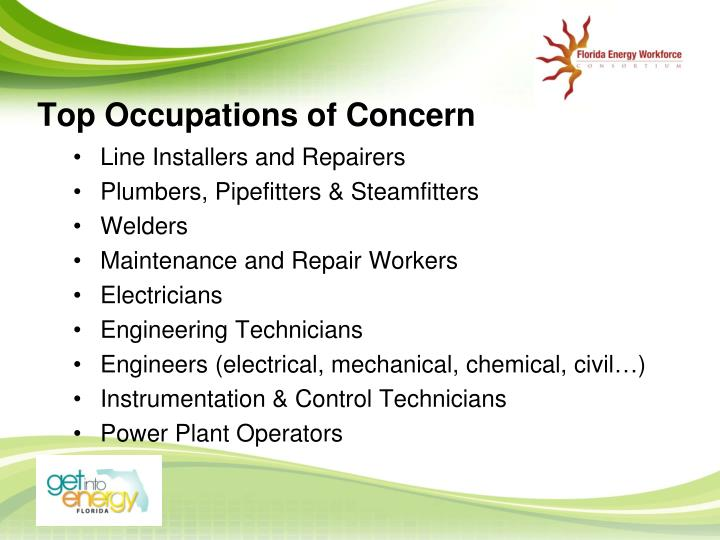 Top Occupations of Concern