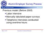 alumni employer survey process
