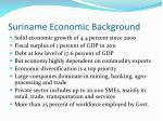 suriname economic background