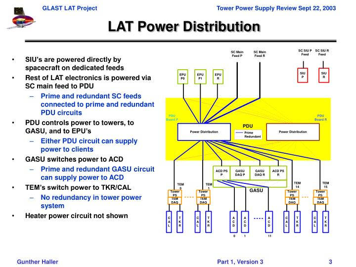 Lat power distribution