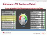 settlements mp readiness metrics