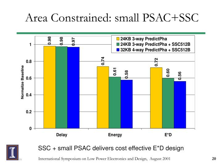 Area Constrained: small PSAC+SSC