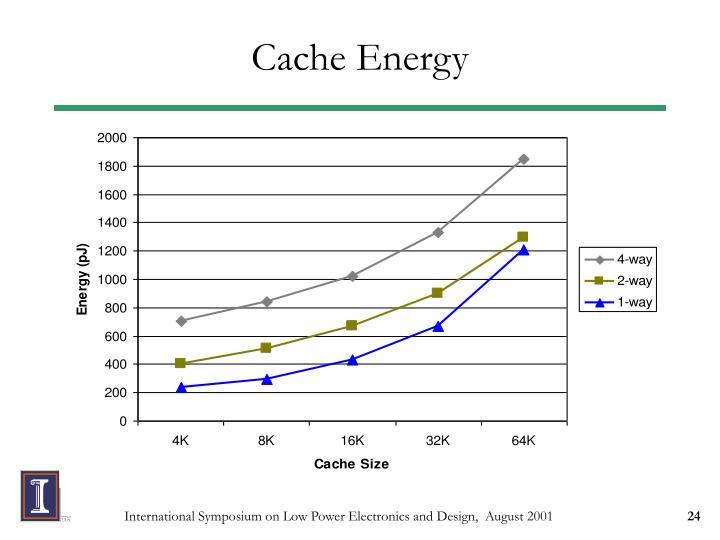 Cache Energy