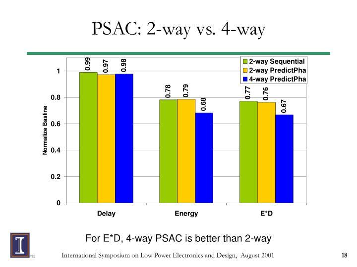 PSAC: 2-way vs. 4-way