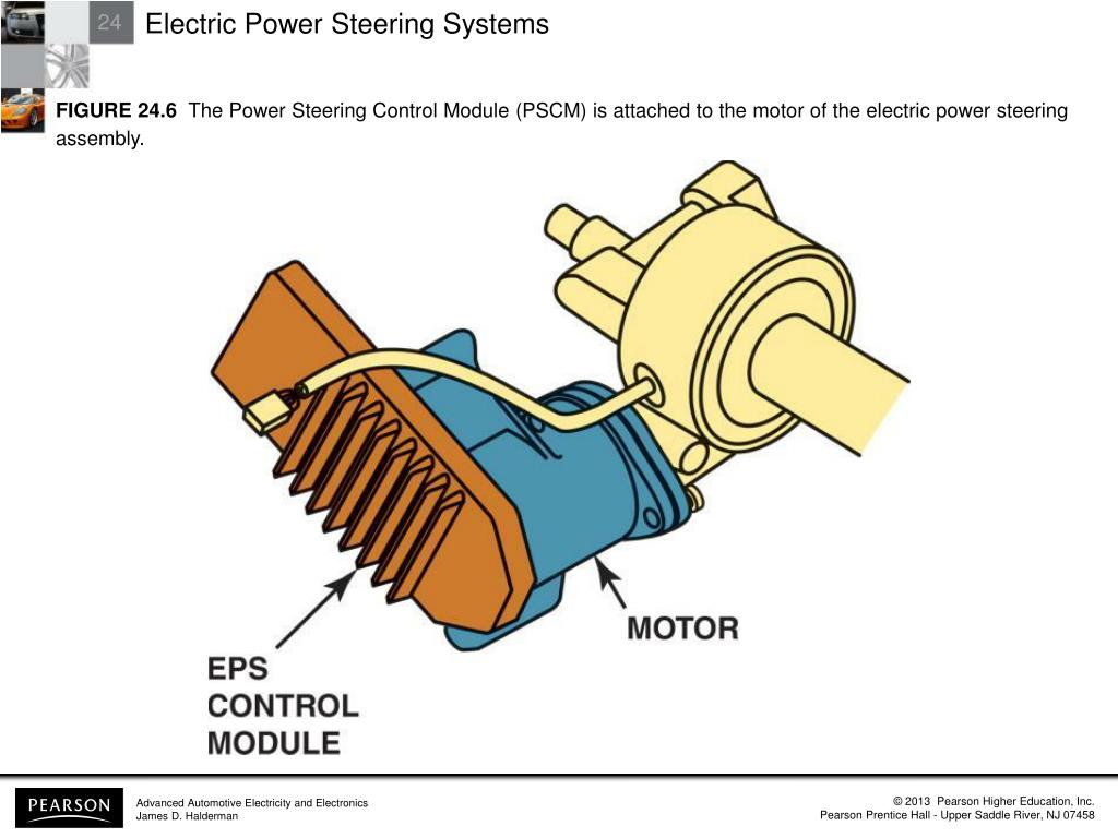 PPT - Electric Power Steering Systems PowerPoint