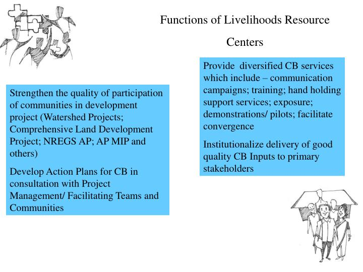 Functions of Livelihoods Resource Centers