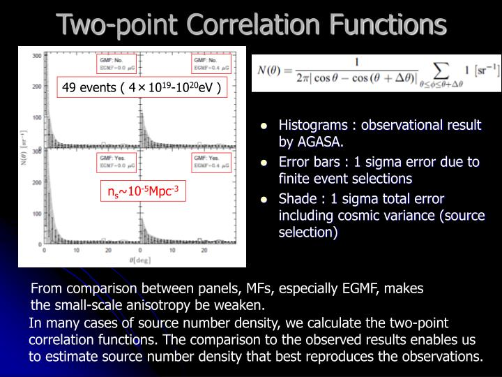Two-point Correlation Functions