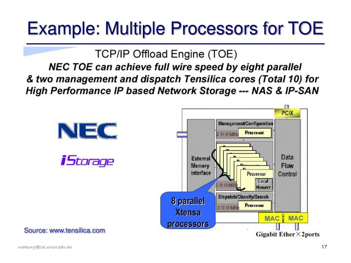 Example: Multiple Processors for TOE