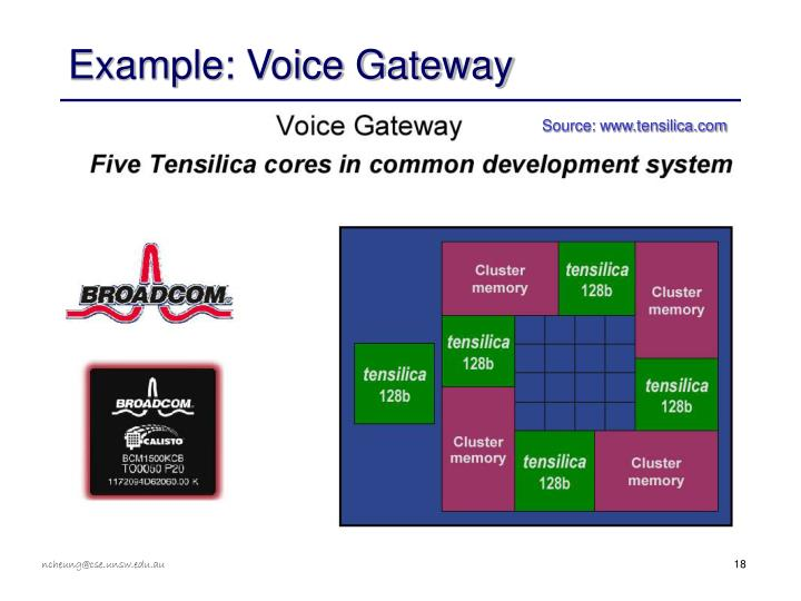 Example: Voice Gateway