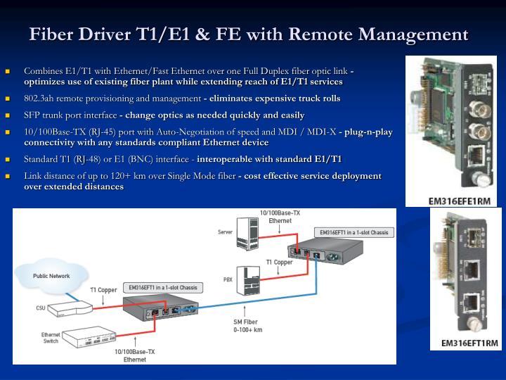 Fiber Driver T1/E1 & FE with Remote Management