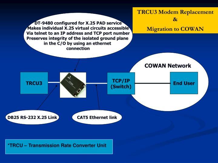 TRCU3 Modem Replacement &