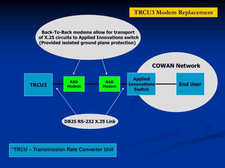 TRCU3 Modem Replacement