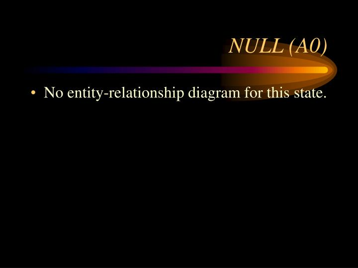 NULL (A0)