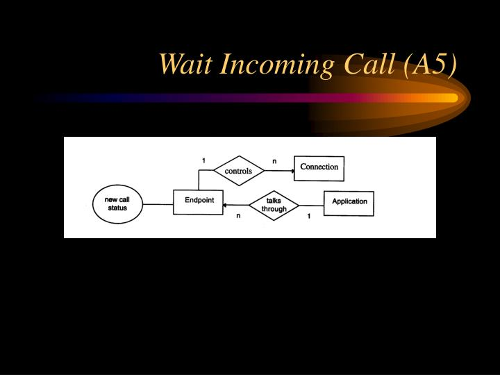 Wait Incoming Call (A5)