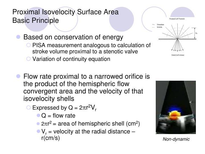 Proximal Isovelocity Surface Area