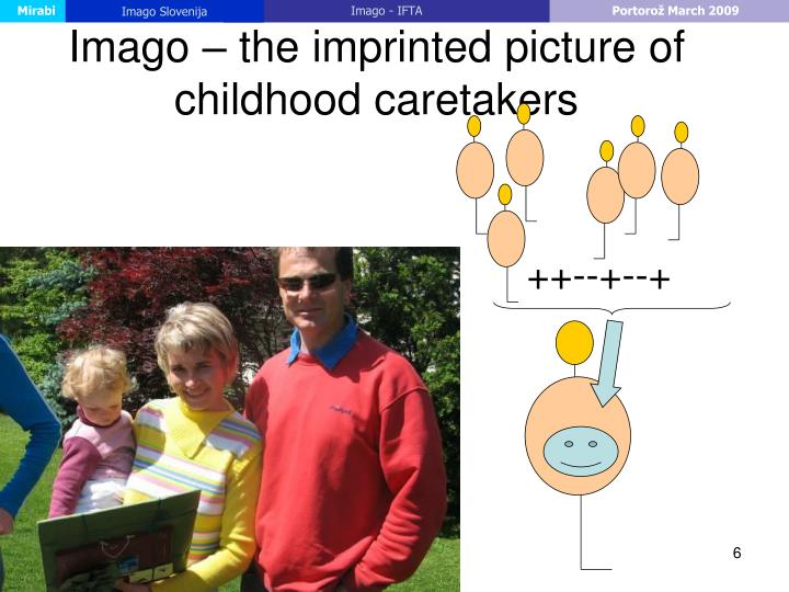 Imago – the imprinted picture of childhood caretakers