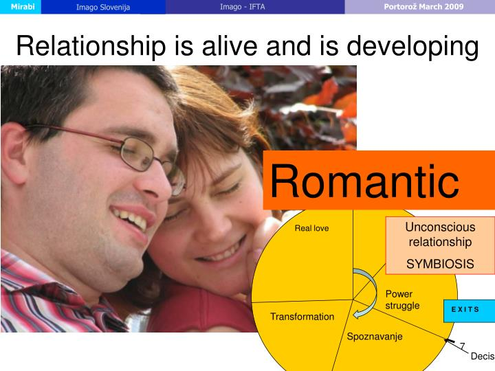 Relationship is alive and is developing