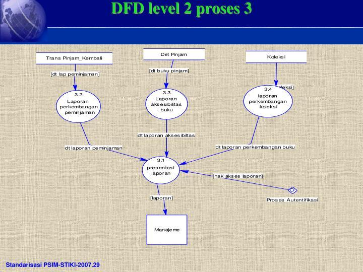 DFD level 2 proses 3