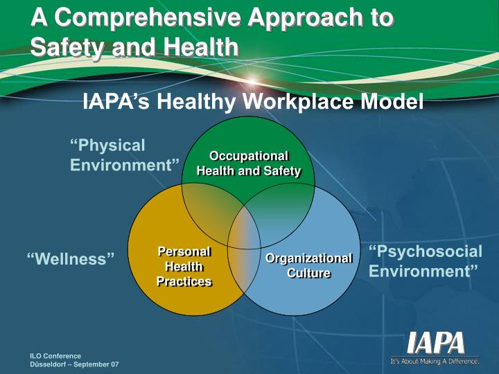 A comprehensive approach to safety and health