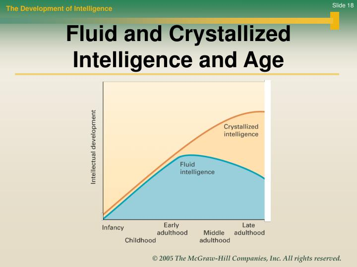 fluid and crystallized intelligence Also in the theory of fluid and crystallized intelligence upon which the present  study is primarily based (cattell, 1963, 1971 horn, 1968, 1970, 1972, 1975,  1978a.