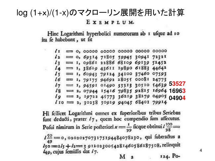 log (1+