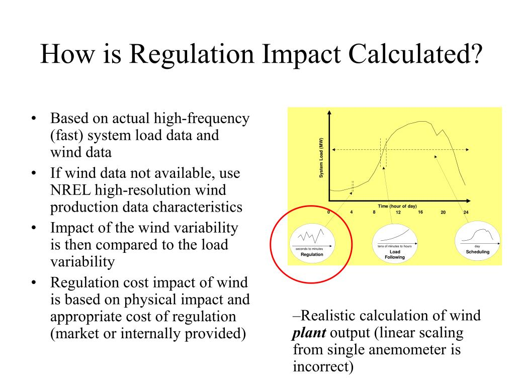 PPT - Integrating Wind Power into the Electric Power System