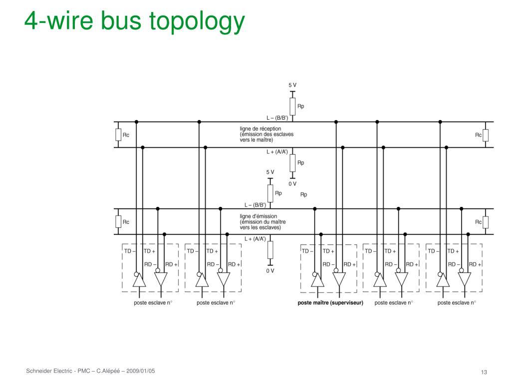 ppt - modbus communication powerpoint presentation