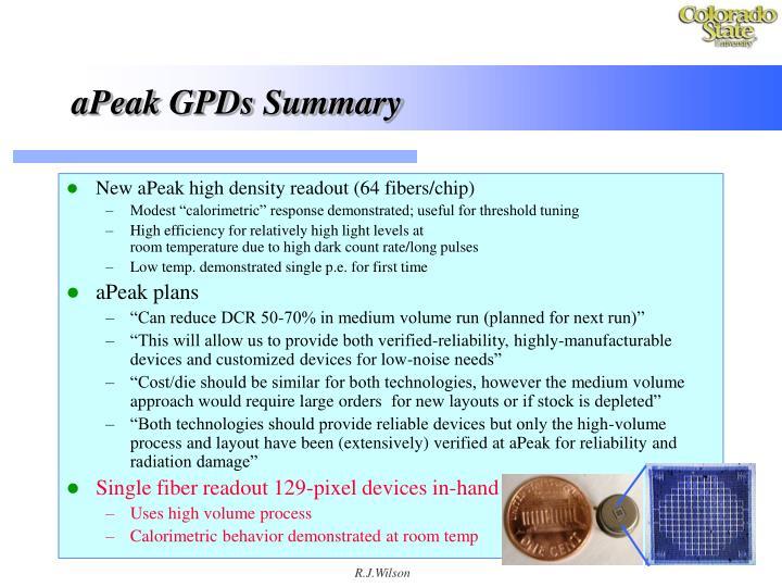 aPeak GPDs Summary