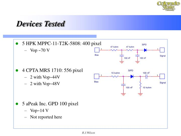 Devices Tested